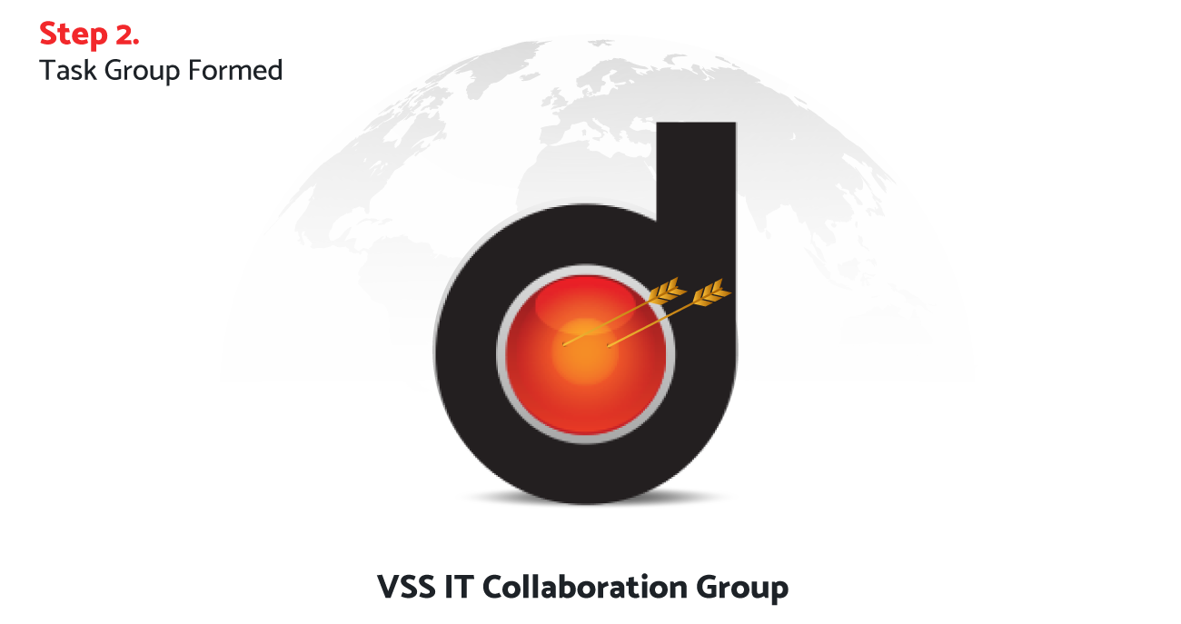 VSS-IT-Collaboration-group-infographic-2