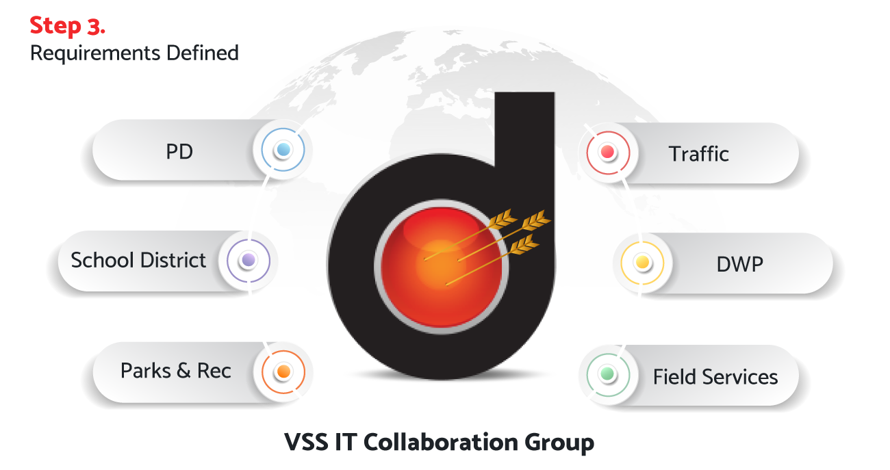 VSS-IT-Collaboration-group-infographic-3