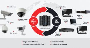 client-server-infographic